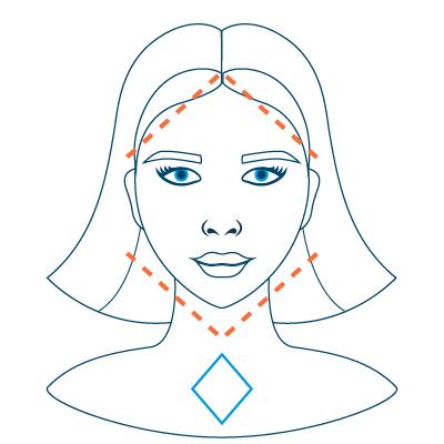 Ochelari de soare și de vedere pentru o față în formă de diamant