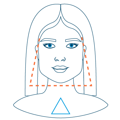 Ochelari pentru fața triunghiulară