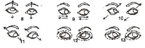 Jaké jsou nejčastěji se vyskytující oční vady?