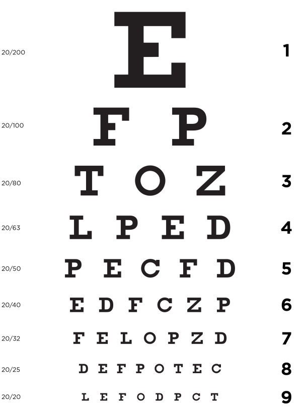 Monoyer Eye Chart