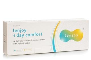 Lenjoy 1 Day Comfort пробна опаковка