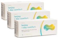 Lenjoy 1 Day Comfort (90 čoček)
