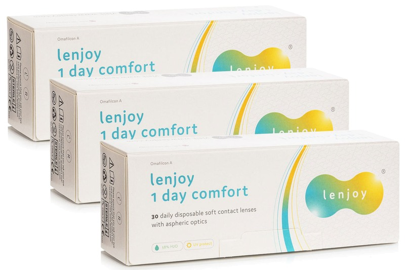 Lenjoy 1 Day Comfort (90 čoček) Lenjoy kontaktní čočky Jednodenní čočky pro sport